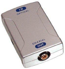 adaptateur optique coaxial