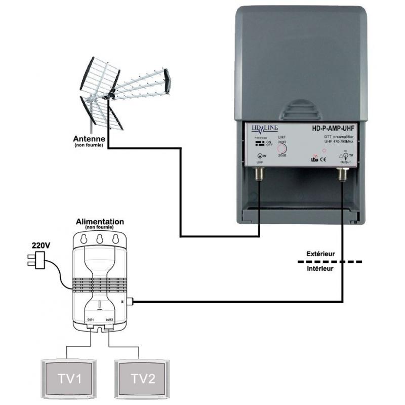 amplificateur de mat tnt