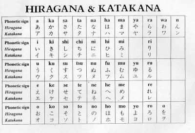 apprendre à lire le japonais