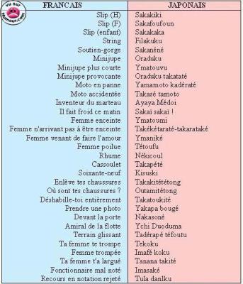 apprendre japonais facile