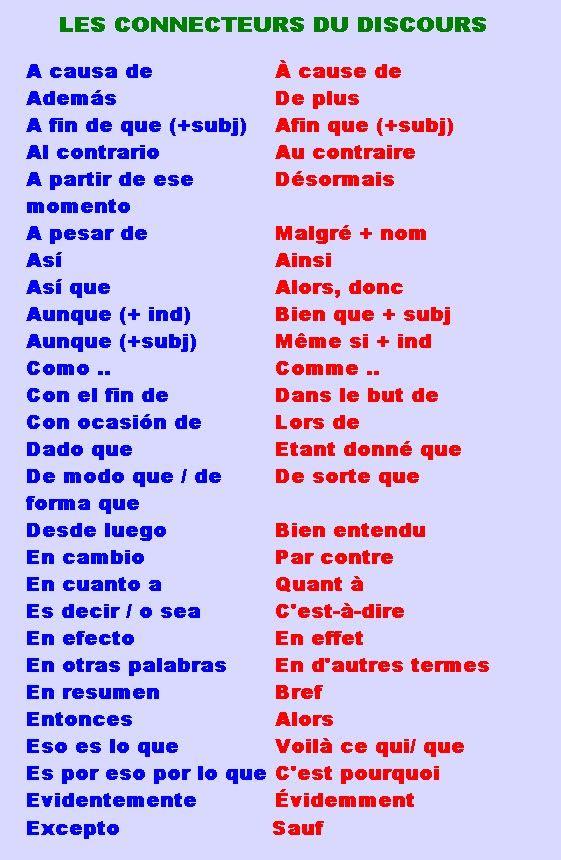 apprendre le vocabulaire espagnol