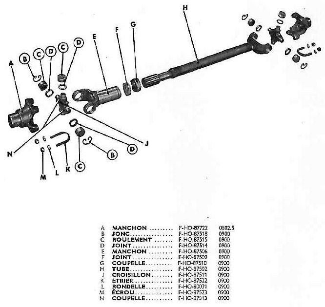 arbre de transmission avant
