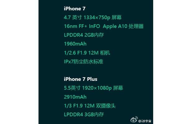 batterie iphone 7 caracteristique