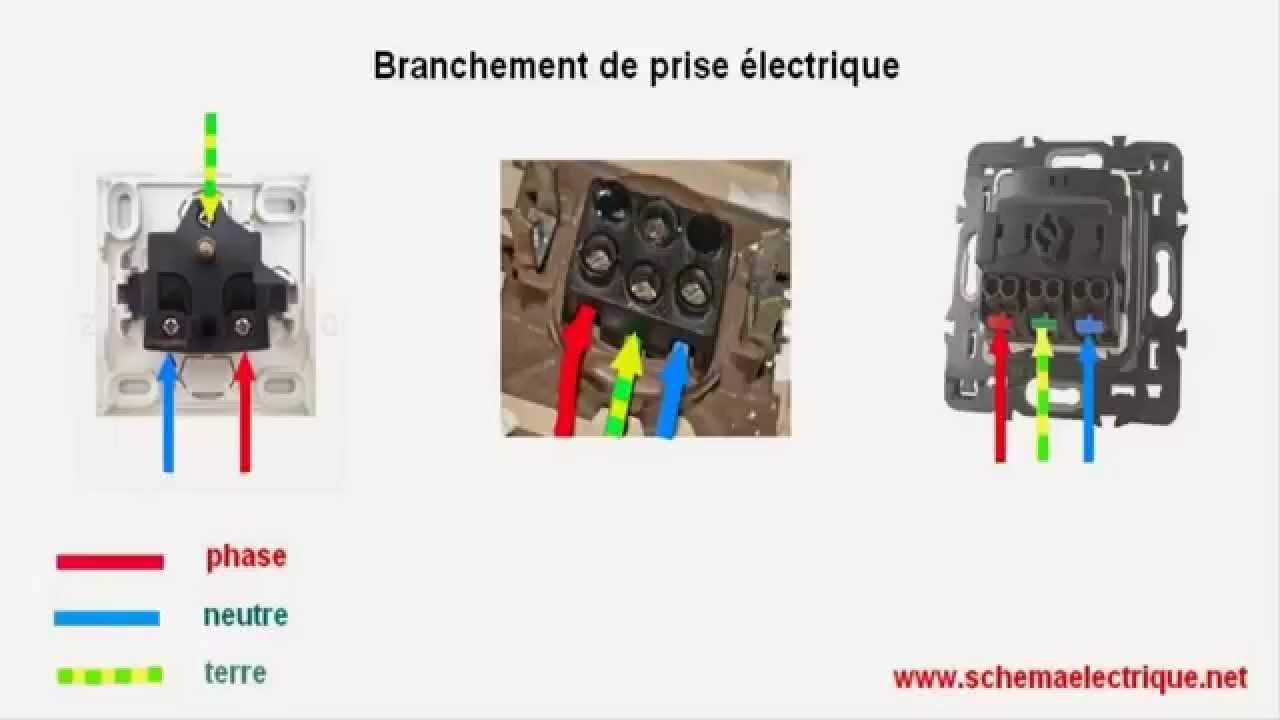 branchement prise electrique