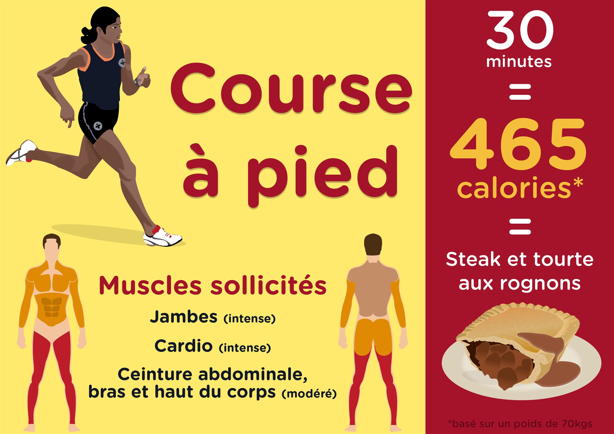 calories course à pied