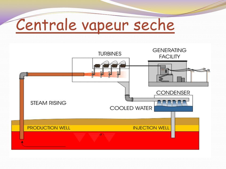 centrale vapeur seche