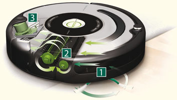 comment fonctionne un aspirateur robot